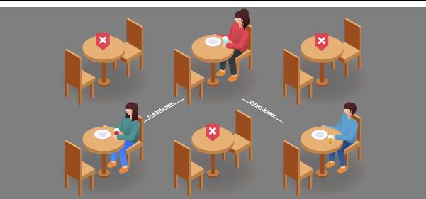A Retomada do Setor de Bares e Restaurantes
